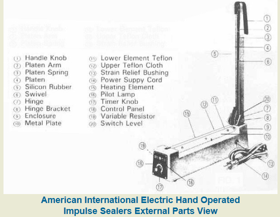 external hand diagram for hand impulse sealers aie pack secure heat seal wiring diagram at bakdesigns.co