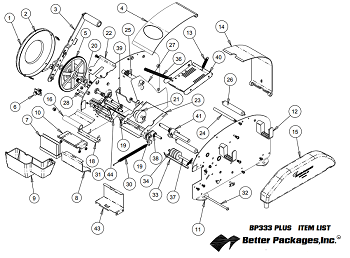 Bp Plusparts on Better Pack Tape Machine Parts